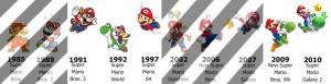 timeline-1024x768