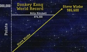 The King of Kong (13)