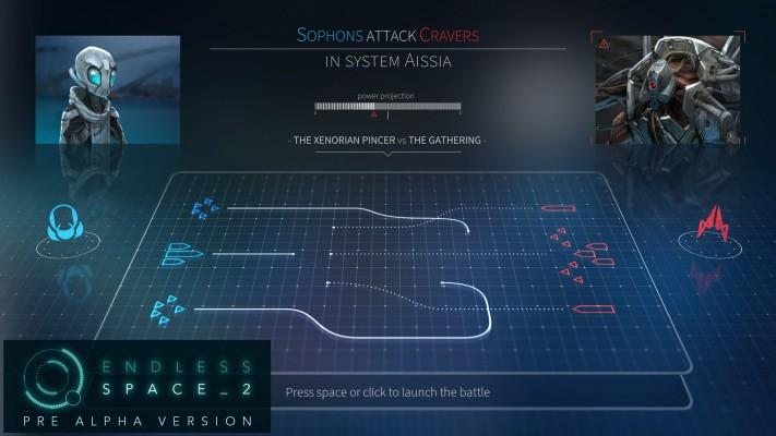 Le plan de bataille